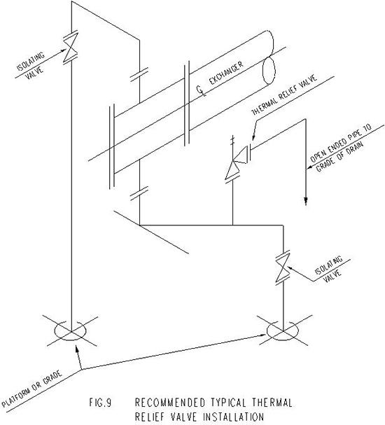 Varistor in addition Ferrups bypass wiring Diagrams together with You Are Three Parts Not Only One Remember The Rest in addition Plumbing Drawings additionally Bosch Tronic Wh27 Wh17. on connection diagram symbols