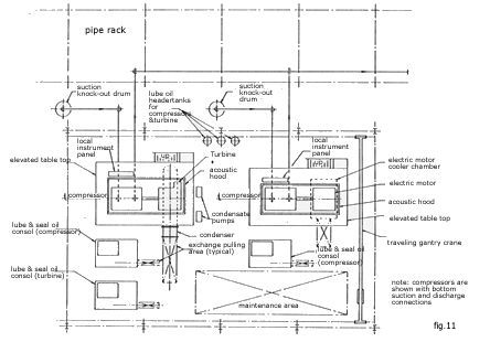 industrial design diagrams with 212 Bn Dg C01f Plant Layout  Pressors on What Is A Good Taste furthermore 50514cbf28ba0d168a000071 e Green Home Unsangdong Architects eco rooftecture in addition graphlab furthermore Urea Production Process From Ammonia additionally Stock Photos Retro Alarm Clock Sketch Image22526083.